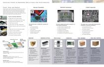 Electronics Track, Trace & Control - 2