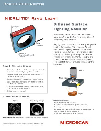 Smart Series Ring Illuminators