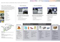 Solutions for the Packaging Market - 2