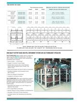 MCT II Batteries - 3
