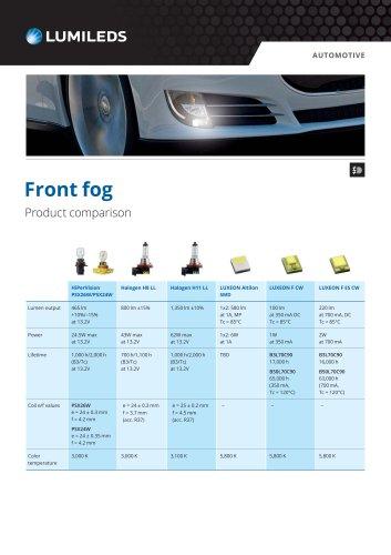 Front fog