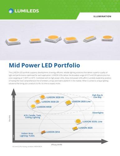Illumination Mid Power LED Portfolio