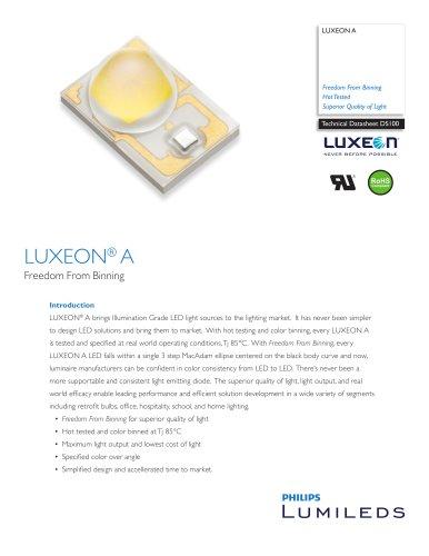 LUXEON A Datasheet