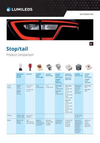 Stop/tail