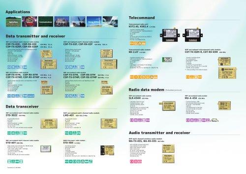 Low power radio modules
