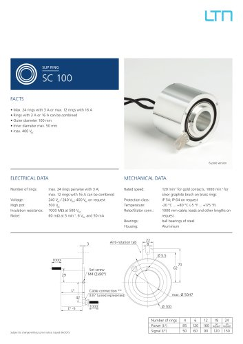SC 100