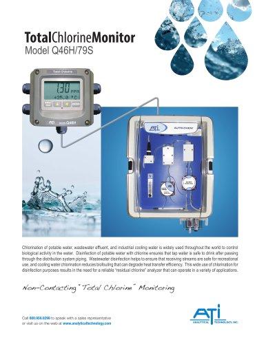 Total Chlorine Monitor Model Q46H/79S