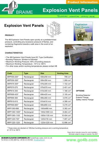 4B explosion vent panels