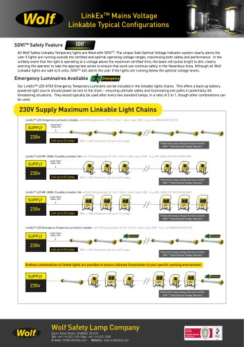 LinkEx Temporary Lighting Mains Voltage Typical Configurations