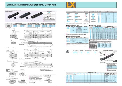Single Axis Actuators LX30 Standard / Cover Type