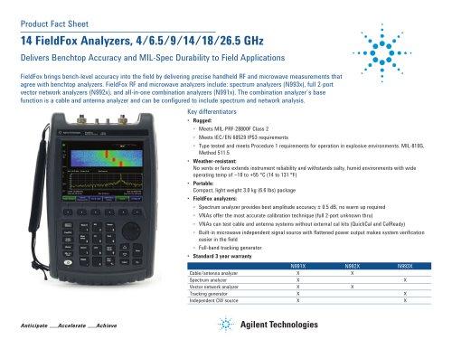 14 FieldFox Analyzers, 4/6.5/14/18/26.5 GHz