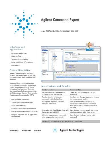 Command Expert