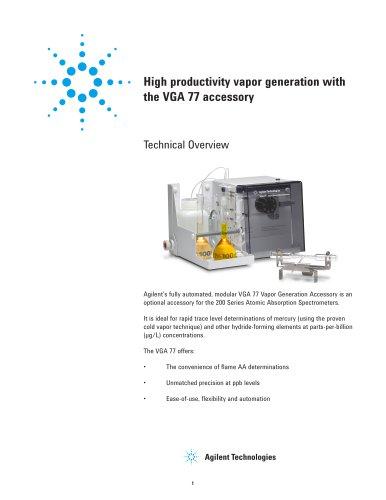 High productivity vapor generation with the VGA 77 accessory