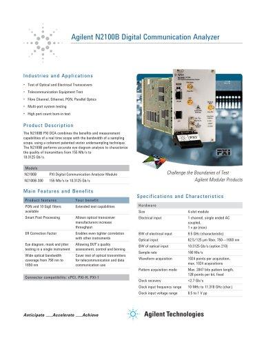 N2100B Digital Communication Analyzer
