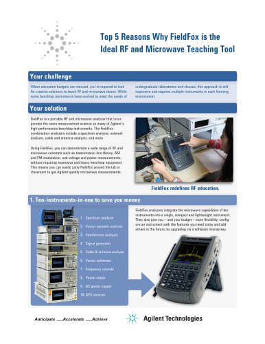 Top 5 Reasons Why FieldFox is the Ideal RF and Microwave Teaching Tool