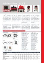 Industrial Vacuum Cleaner - 5