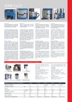 Industrial Vacuum Cleaner - 7