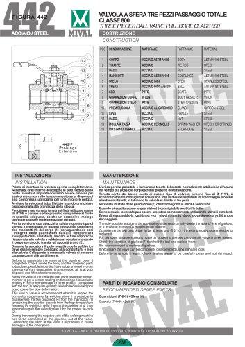 Ball valve – Item 442
