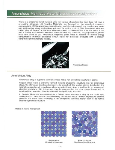 Amorphous Magnetic Materials and their Applications