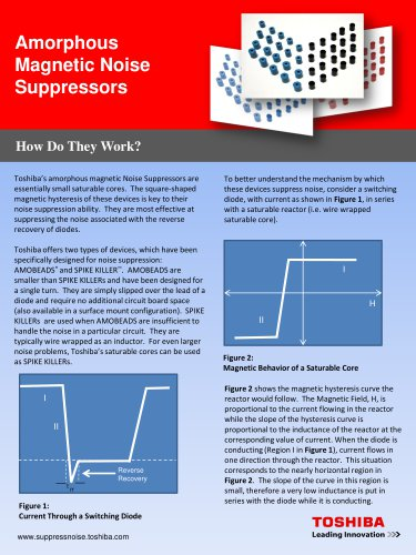 Amorphous  Magnetic Noise  Suppressors