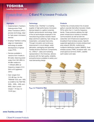 C-Band Microwave Products