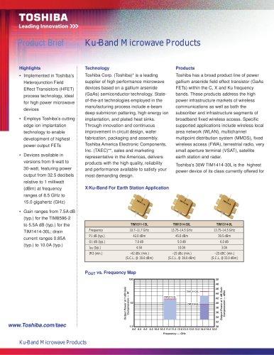 Ku-Band Microwave Products