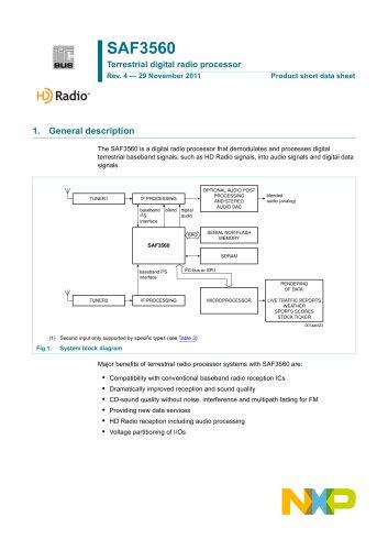 SAF3560HV Terrestrial digital radio processor