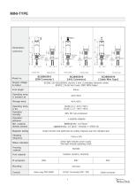 SC Series Tuning Fork Level Switch - 4