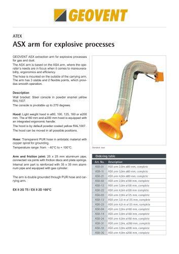 ATEX Explosion-proof