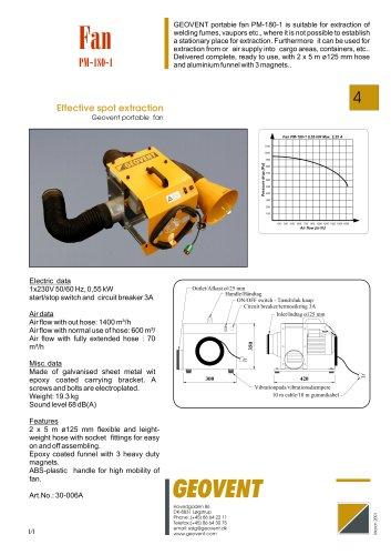 Portable Fan, type PM-180