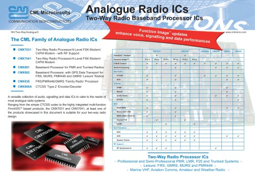 Analogue Radio ICs - Two way Radio Baseband Processor ICs