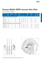 ANDRITZ Krauss-Maffei disc and drum filters - 11