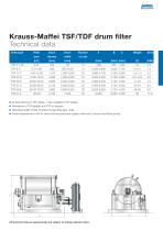 ANDRITZ Krauss-Maffei disc and drum filters - 7