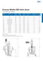 ANDRITZ Krauss-Maffei HD/BD helix dryers - 11