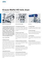ANDRITZ Krauss-Maffei HD/BD helix dryers - 4