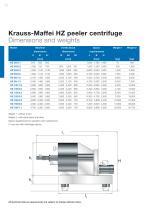 ANDRITZ Krauss-Maffei HZ peeler centrifuge - 10
