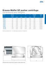 ANDRITZ Krauss-Maffei SZ pusher centrifuge - 11
