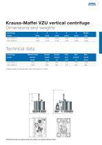 ANDRITZ Krauss-Maffei VZU vertical centrifuge - 11