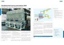 Fluidized bed drying system ? Spray granulation - 2