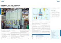 Fluidized bed drying systems for food and feed - 2