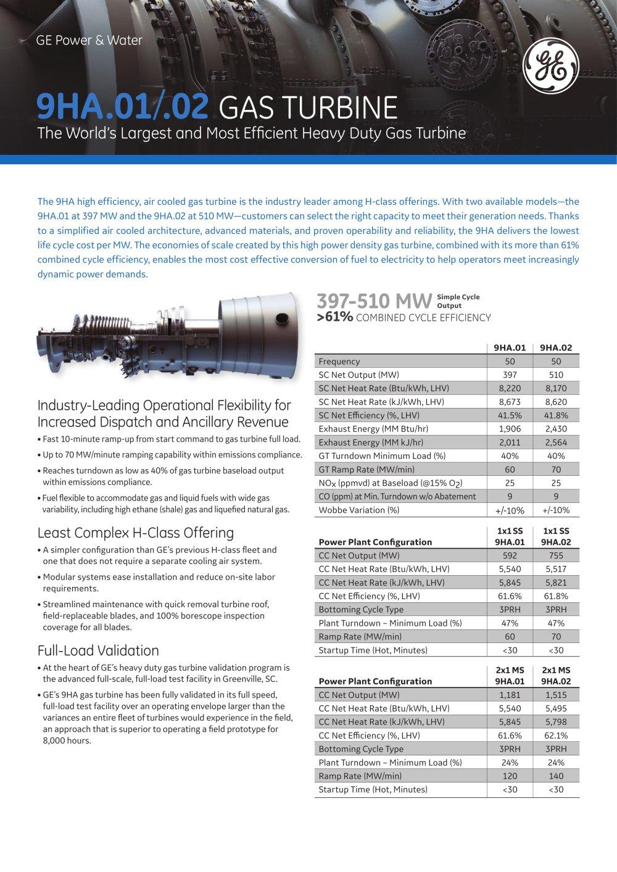 Ge Frame 5 Gas Turbine Maintenance Manual | Frameswalls org