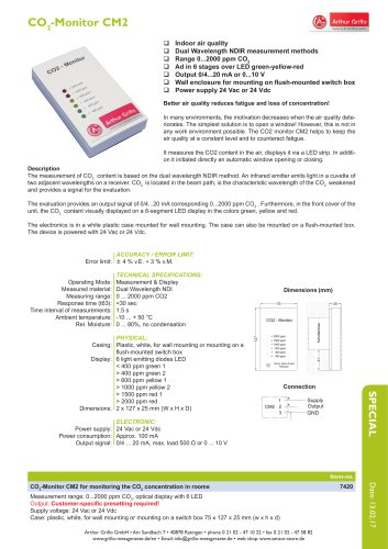 data sheet CM2