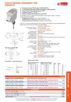 data sheet MINI90P - 1