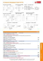 data sheet PFT25 series - 2