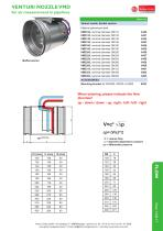 data sheet venturi - 4