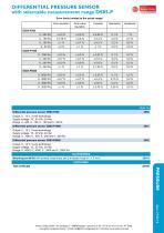 DS85-P - differential pressure sensor with selctable measurement range - 2
