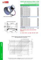 Venturirohr - venturi nozzle for air measurement in pipelines - 3