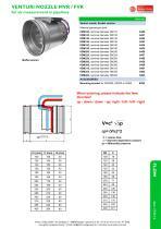 Venturirohr - venturi nozzle for air measurement in pipelines - 4