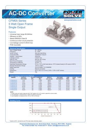CFM05 Series