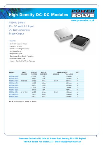 PS50W Series
